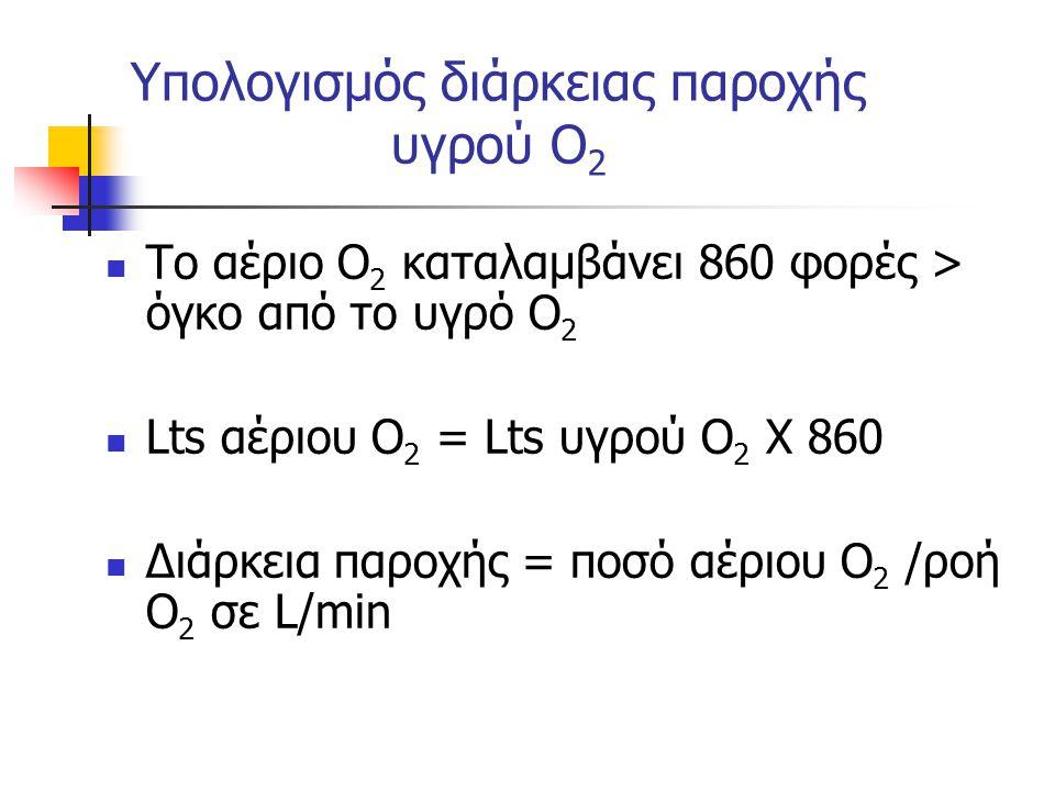 Υπολογισμός διάρκειας παροχής υγρού Ο2