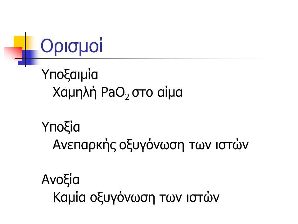 Ορισμοί Υποξαιμία Χαμηλή PaO2 στο αίμα Υποξία