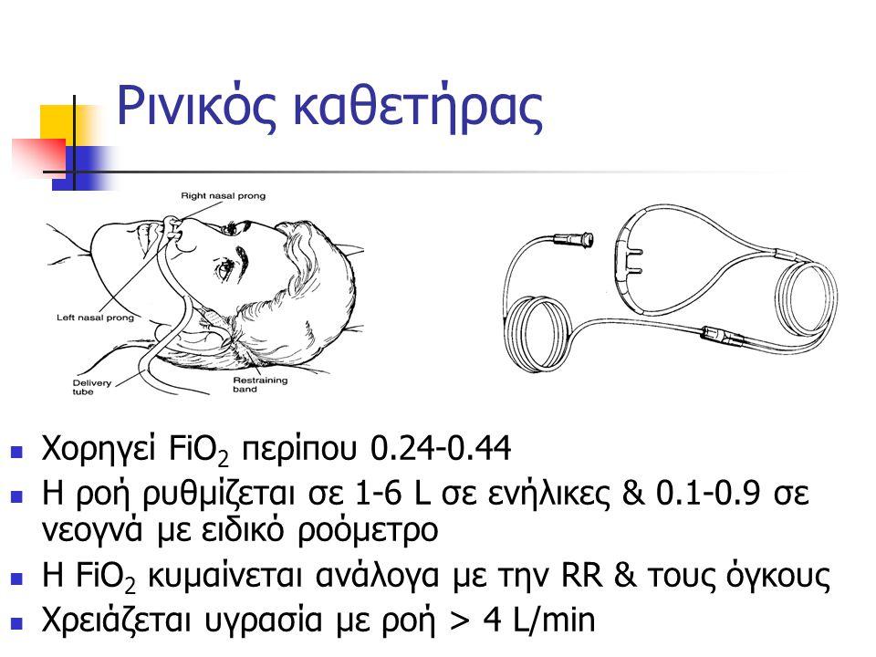 Ρινικός καθετήρας Χορηγεί FiO2 περίπου 0.24-0.44