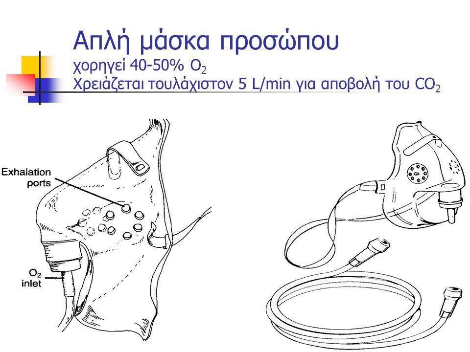 Απλή μάσκα προσώπου χορηγεί 40-50% Ο2 Χρειάζεται τουλάχιστον 5 L/min για αποβολή του CO2