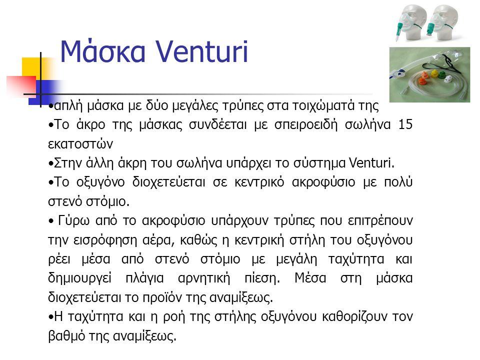 Μάσκα Venturi απλή μάσκα με δύο μεγάλες τρύπες στα τοιχώματά της