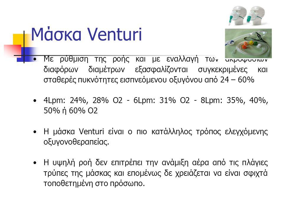 Μάσκα Venturi