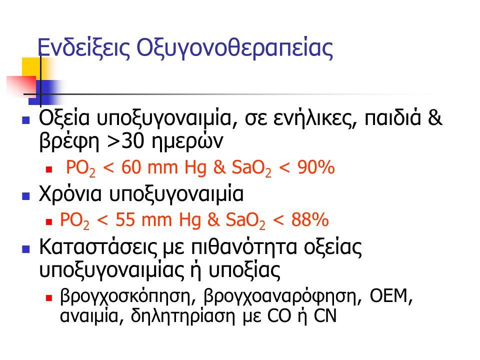 Ενδείξεις Οξυγονοθεραπείας