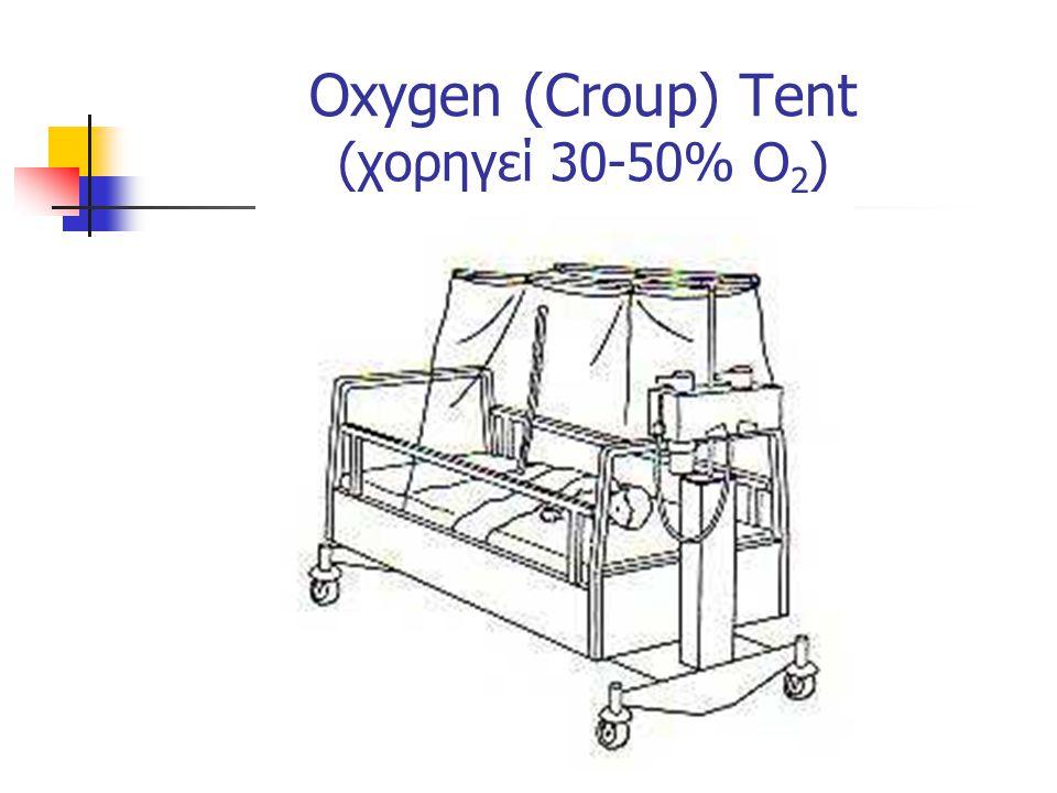 Oxygen (Croup) Tent (χορηγεί 30-50% Ο2)