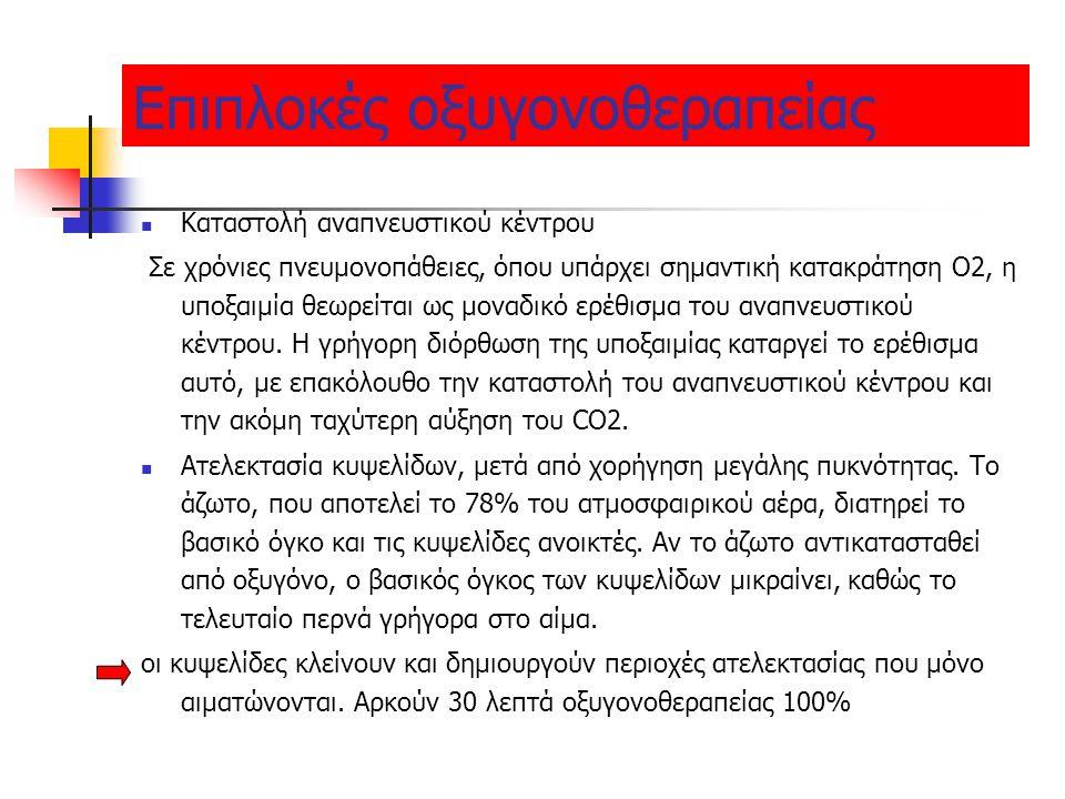 Επιπλοκές οξυγονοθεραπείας