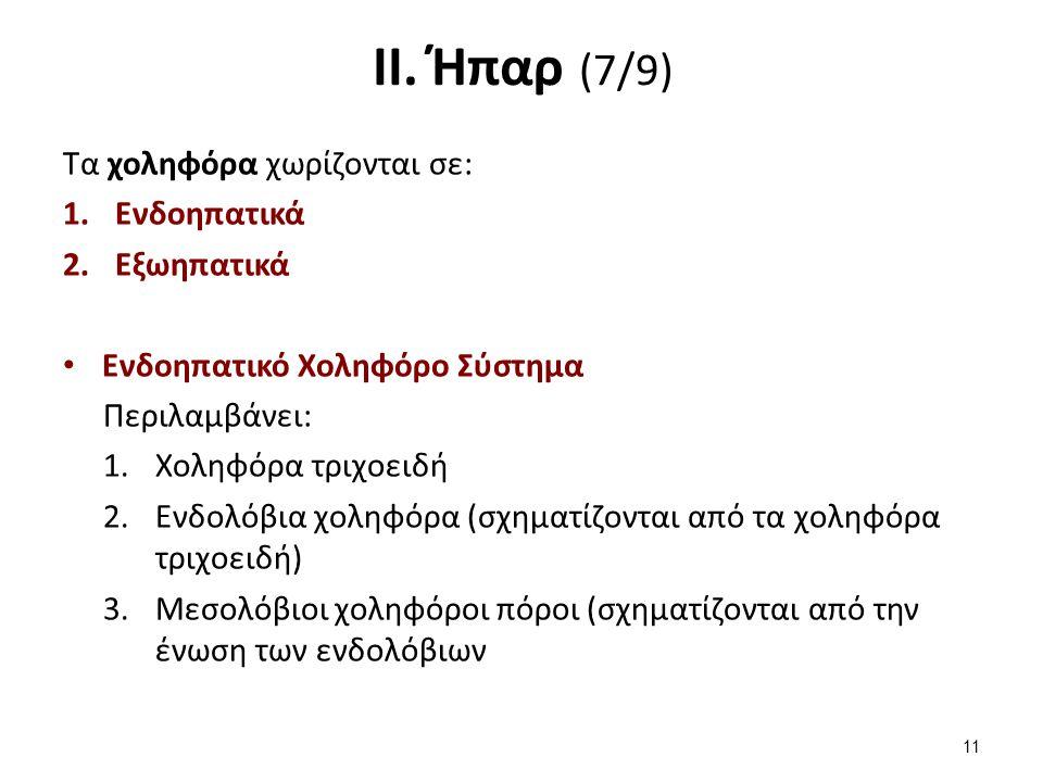 ΙΙ. Ήπαρ (8/9) Εξωηπατικό Χοληφόρο Σύστημα Περιλαμβάνει:
