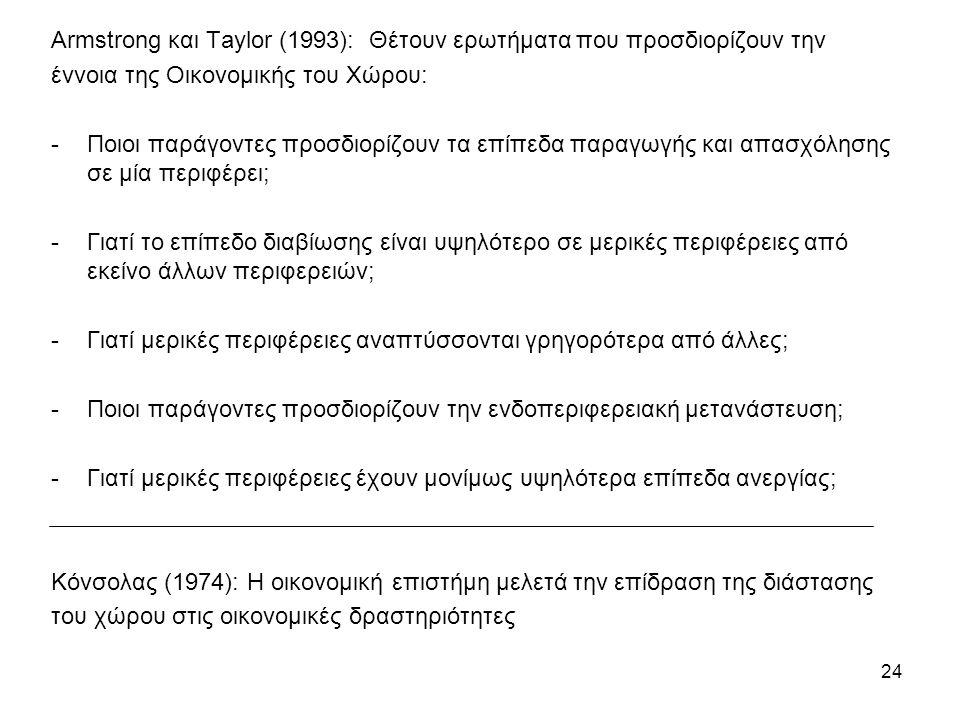 Armstrong και Taylor (1993): Θέτουν ερωτήματα που προσδιορίζουν την