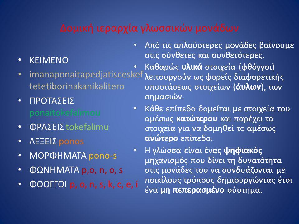 Δομική ιεραρχία γλωσσικών μονάδων