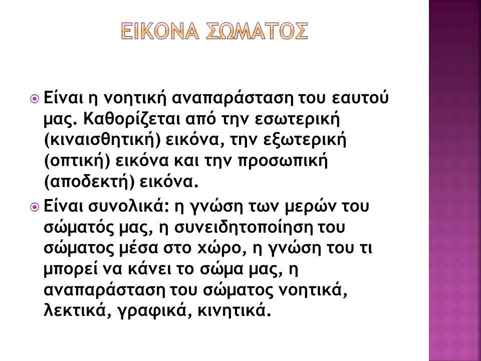 ΕΙΚΟΝΑ ΣΩΜΑΤΟΣ