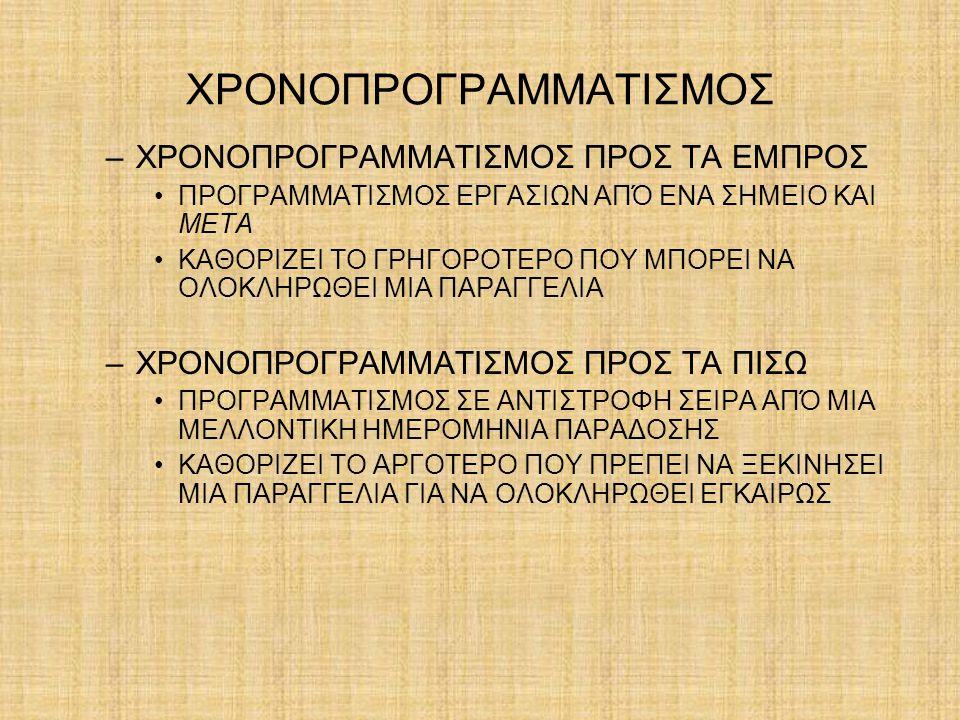 ΧΡΟΝΟΠΡΟΓΡΑΜΜΑΤΙΣΜΟΣ