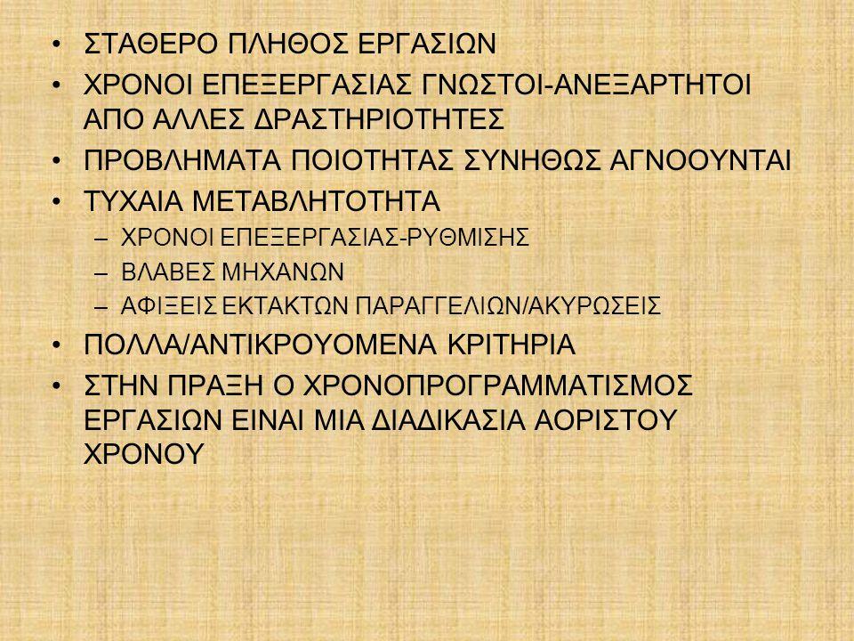 ΣΤΑΘΕΡΟ ΠΛΗΘΟΣ ΕΡΓΑΣΙΩΝ