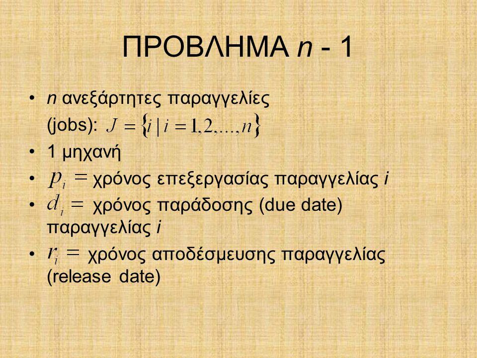 ΠΡΟΒΛΗΜΑ n - 1 n ανεξάρτητες παραγγελίες (jobs): 1 μηχανή
