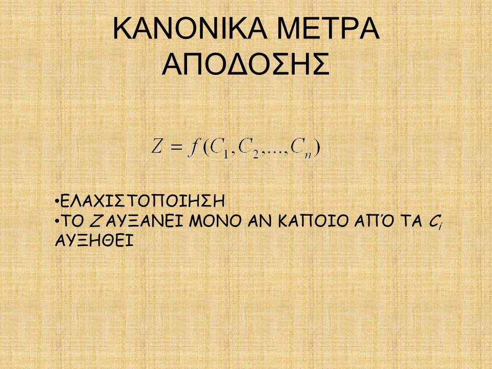 ΚΑΝΟΝΙΚΑ ΜΕΤΡΑ ΑΠΟΔΟΣΗΣ