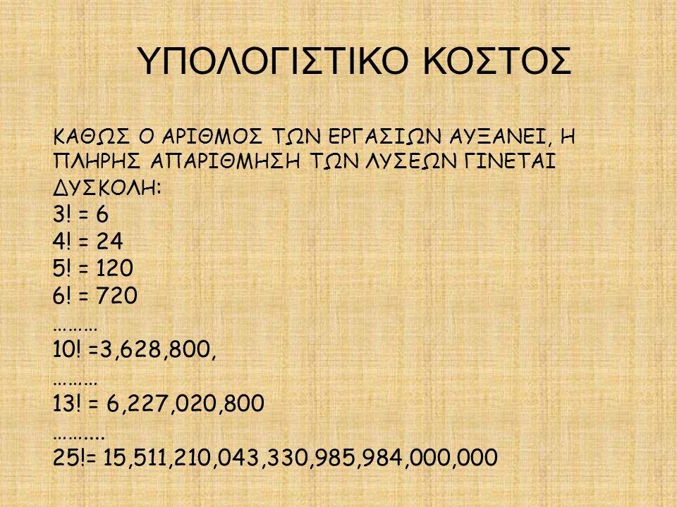 ΥΠΟΛΟΓΙΣΤΙΚΟ ΚΟΣΤΟΣ 3! = 6 4! = 24 5! = 120 6! = 720 ………