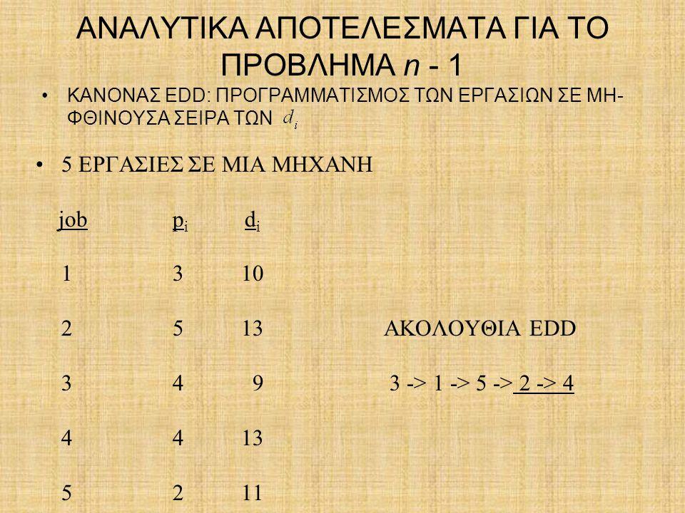 ΑΝΑΛΥΤΙΚΑ ΑΠΟΤΕΛΕΣΜΑΤΑ ΓΙΑ ΤΟ ΠΡΟΒΛΗΜΑ n - 1