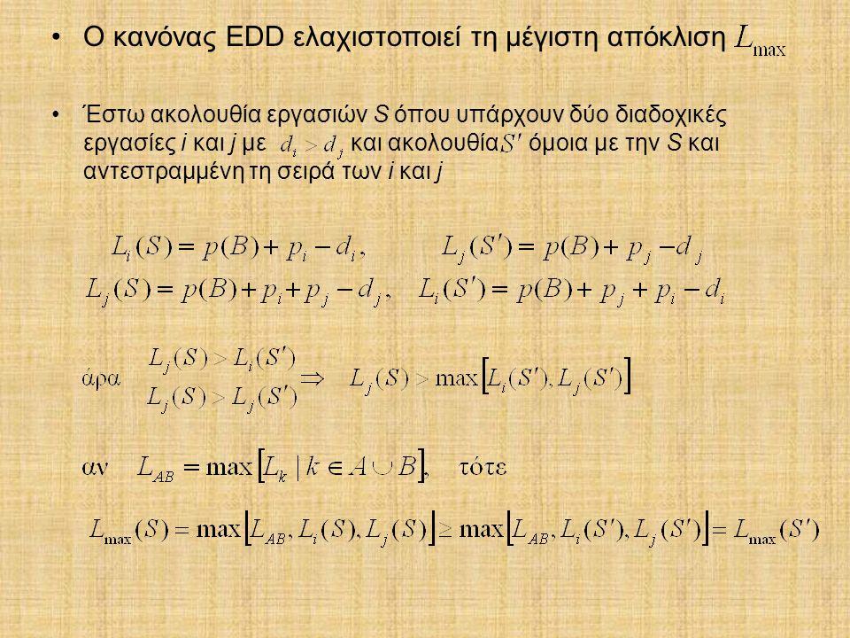 O κανόνας EDD ελαχιστοποιεί τη μέγιστη απόκλιση