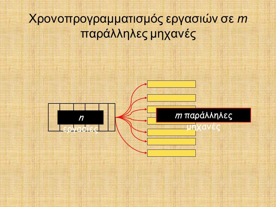 Χρονοπρογραμματισμός εργασιών σε m παράλληλες μηχανές