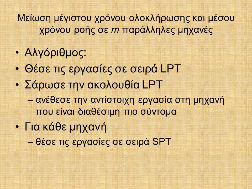 Θέσε τις εργασίες σε σειρά LPT Σάρωσε την ακολουθία LPT