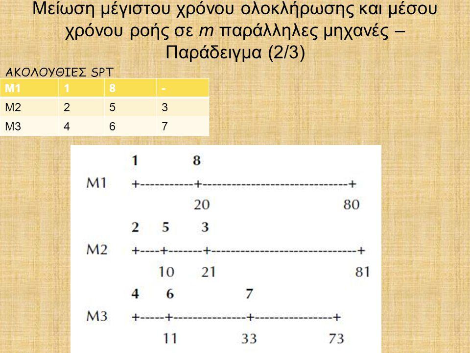 Mείωση μέγιστου χρόνου ολοκλήρωσης και μέσου χρόνου ροής σε m παράλληλες μηχανές – Παράδειγμα (2/3)