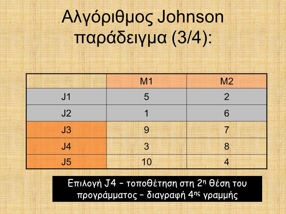 Αλγόριθμος Johnson παράδειγμα (3/4):