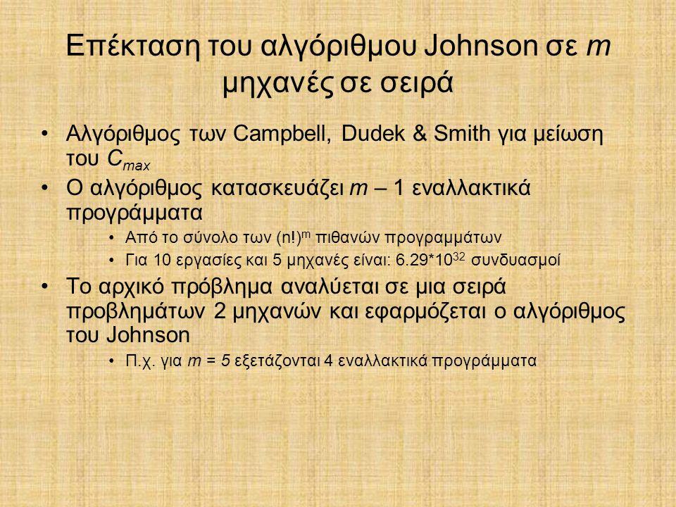 Επέκταση του αλγόριθμου Johnson σε m μηχανές σε σειρά