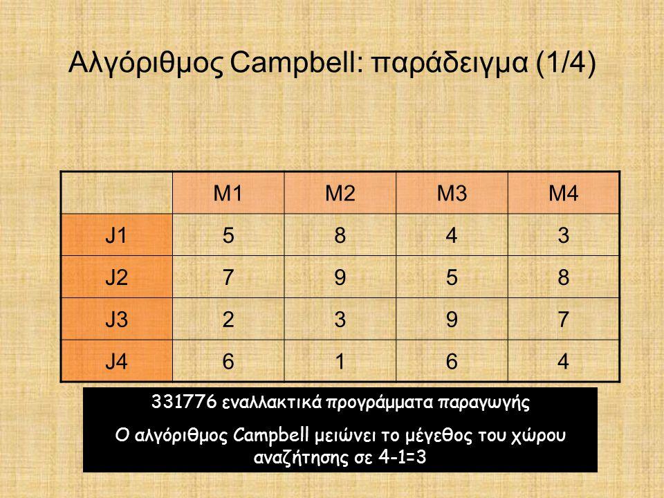 Αλγόριθμος Campbell: παράδειγμα (1/4)
