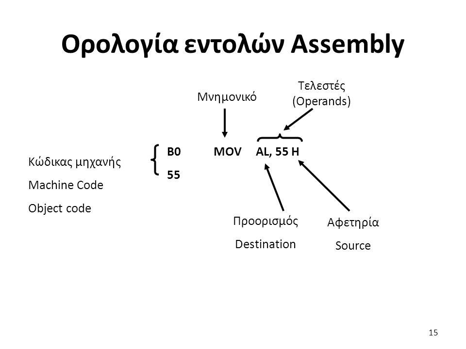 Ορολογία εντολών Assembly