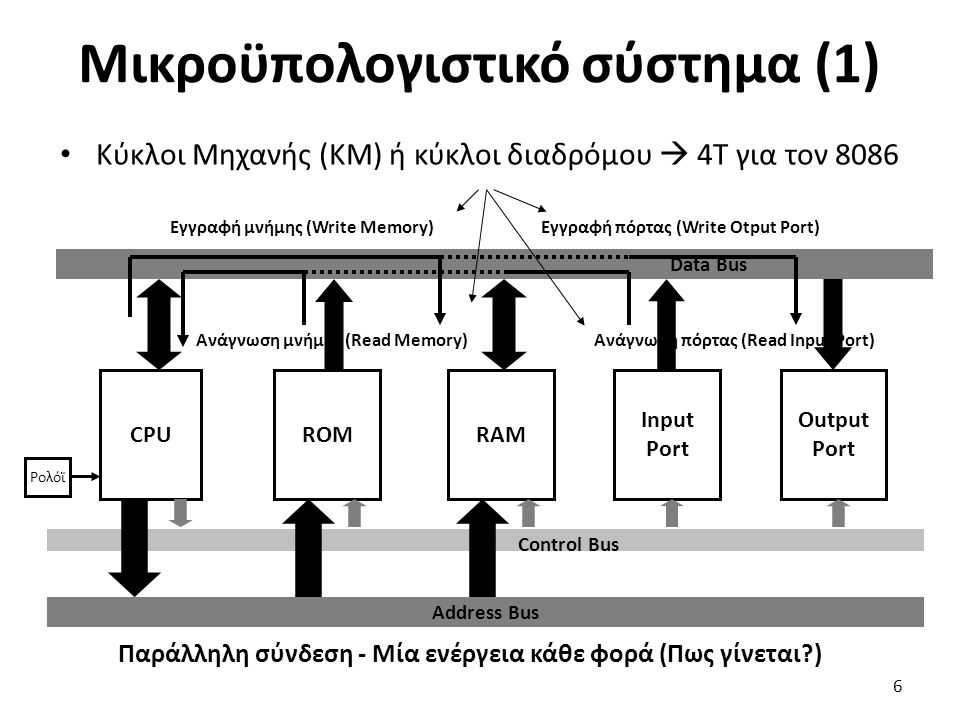 Μικροϋπολογιστικό σύστημα (1)