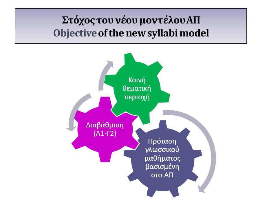 Στόχος του νέου μοντέλου ΑΠ Objective of the new syllabi model
