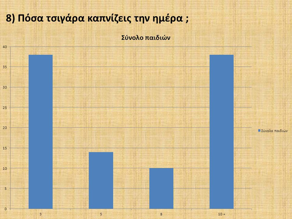 8) Πόσα τσιγάρα καπνίζεις την ημέρα ;