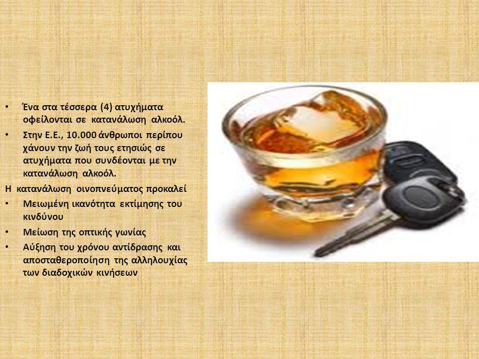 Ένα στα τέσσερα (4) ατυχήματα οφείλονται σε κατανάλωση αλκοόλ.