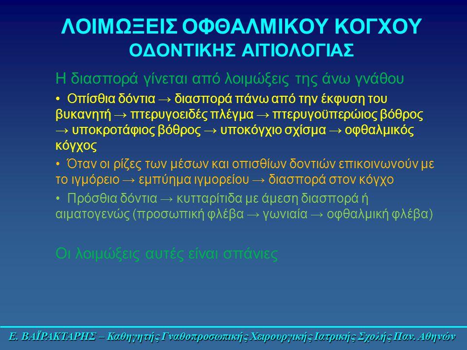 ΛΟΙΜΩΞΕΙΣ ΟΦΘΑΛΜΙΚΟΥ ΚΟΓΧΟΥ ΟΔΟΝΤΙΚΗΣ ΑΙΤΙΟΛΟΓΙΑΣ