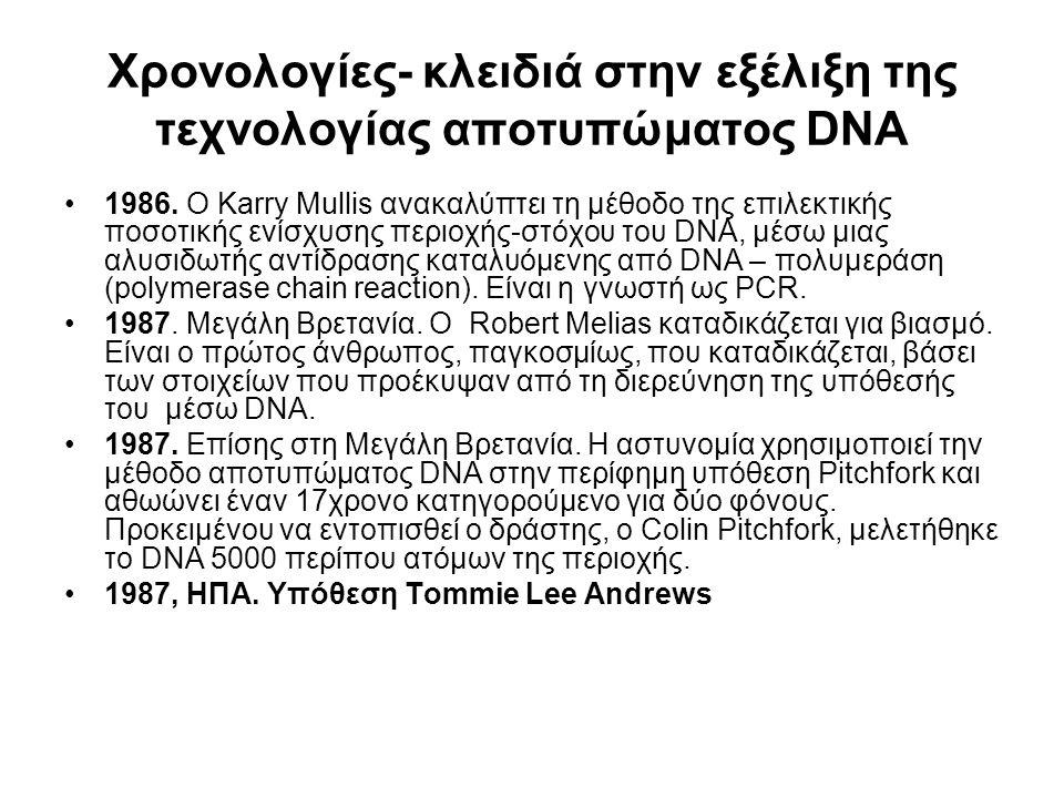 Χρονολογίες- κλειδιά στην εξέλιξη της τεχνολογίας αποτυπώματος DNA
