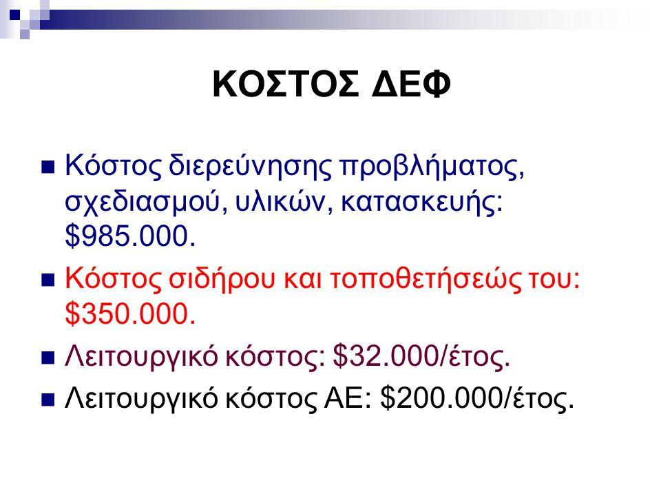 ΚΟΣΤΟΣ ΔΕΦ Κόστος διερεύνησης προβλήματος, σχεδιασμού, υλικών, κατασκευής: $985.000. Κόστος σιδήρου και τοποθετήσεώς του: $350.000.