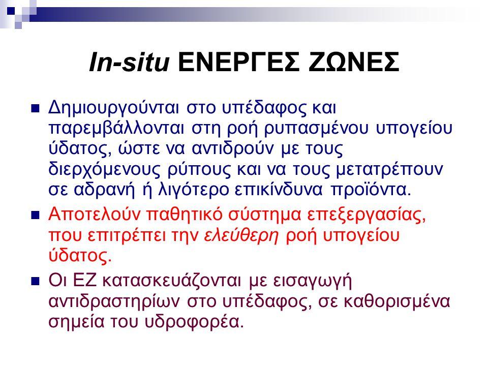 In-situ ΕΝΕΡΓΕΣ ΖΩΝΕΣ