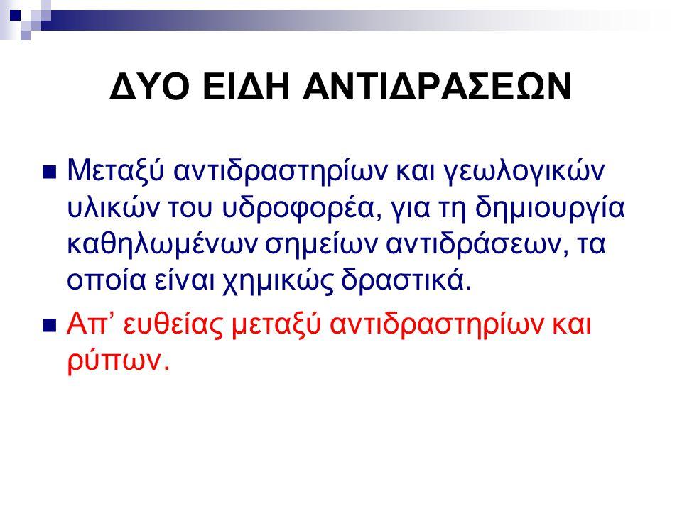 ΔΥΟ ΕΙΔΗ ΑΝΤΙΔΡΑΣΕΩΝ