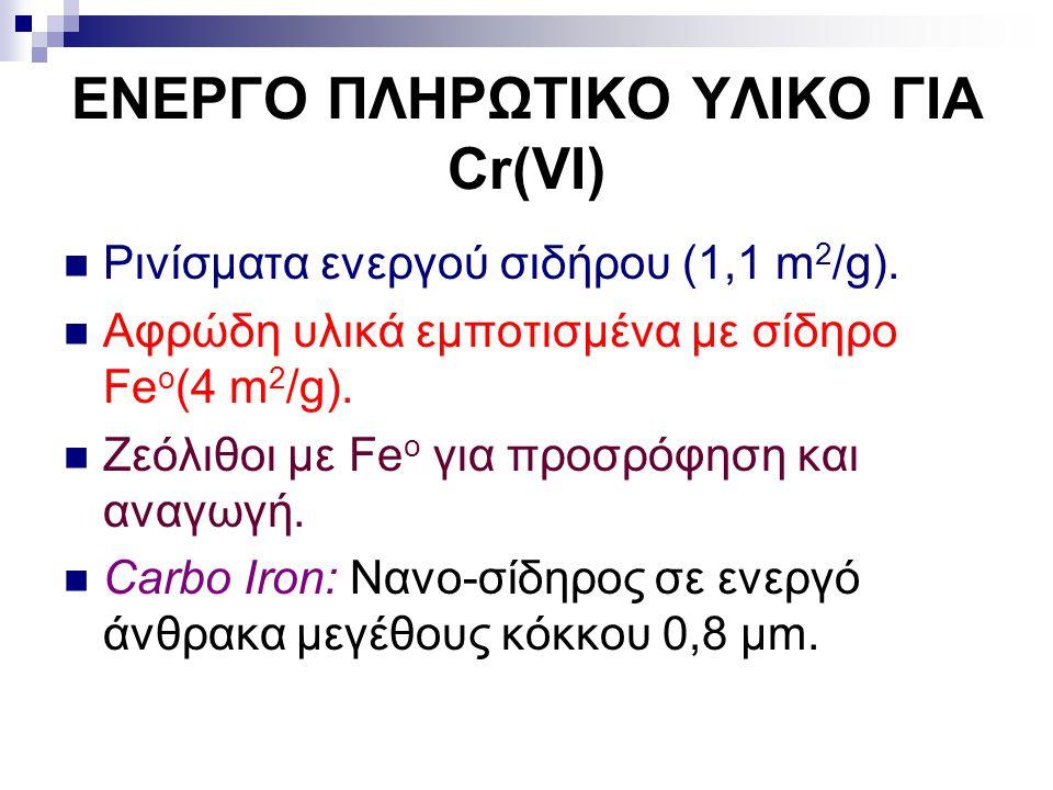 ΕΝΕΡΓΟ ΠΛΗΡΩΤΙΚΟ ΥΛΙΚΟ ΓΙΑ Cr(VI)