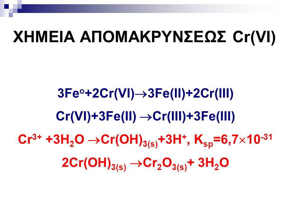 XHMEIA ΑΠΟΜΑΚΡΥΝΣΕΩΣ Cr(VI)