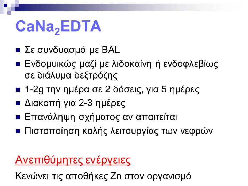 CaNa2EDTA Ανεπιθύμητες ενέργειες Σε συνδυασμό με BAL