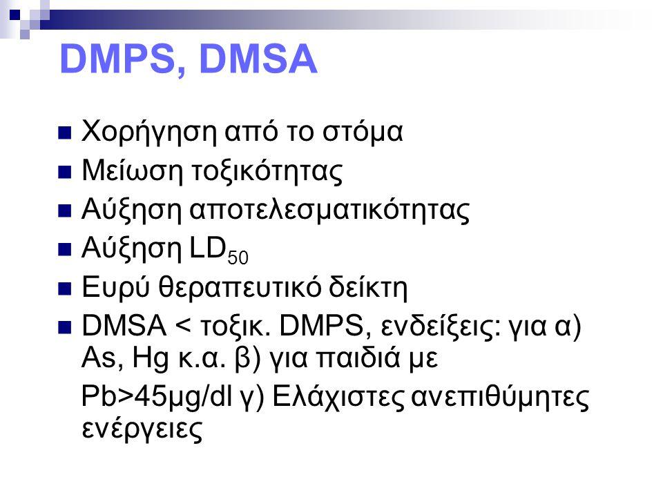 DMPS, DMSA Χορήγηση από το στόμα Μείωση τοξικότητας