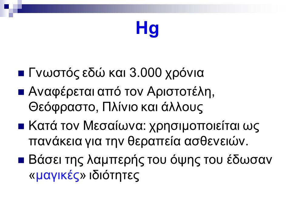 Hg Γνωστός εδώ και 3.000 χρόνια