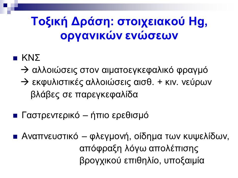 Τοξική Δράση: στοιχειακού Hg, οργανικών ενώσεων
