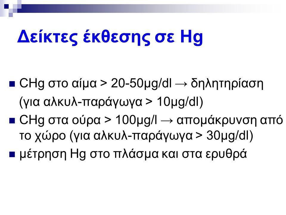 Δείκτες έκθεσης σε Hg CHg στο αίμα > 20-50μg/dl → δηλητηρίαση