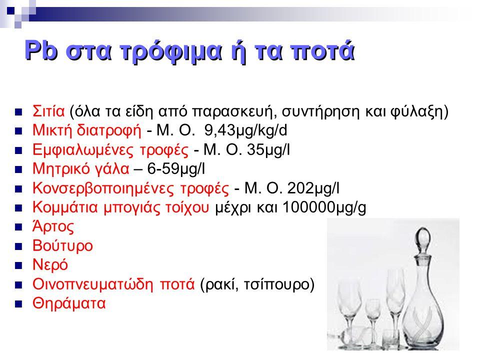 Pb στα τρόφιμα ή τα ποτά Σιτία (όλα τα είδη από παρασκευή, συντήρηση και φύλαξη) Μικτή διατροφή - Μ. Ο. 9,43μg/kg/d.