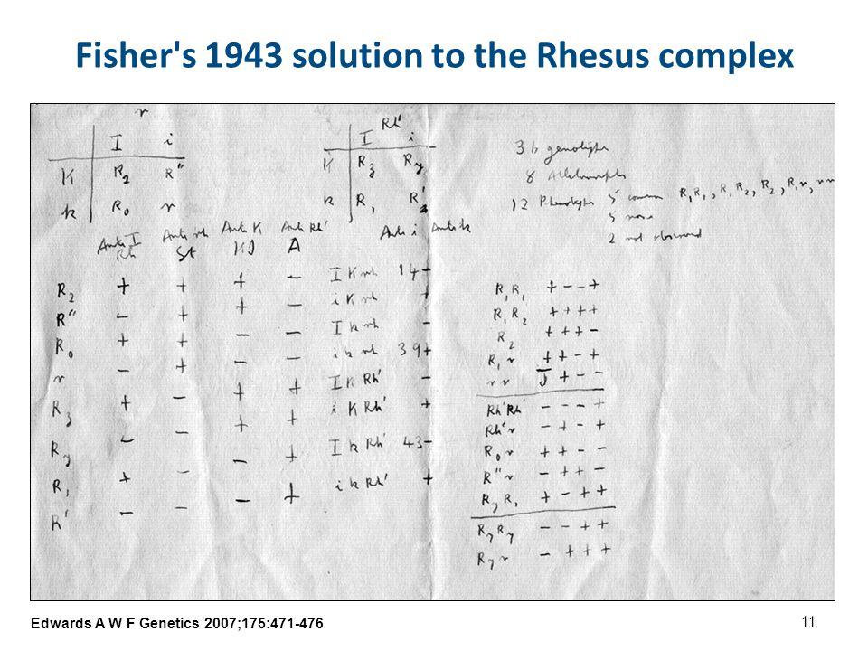 Γενετική – Θεωρία Fisher
