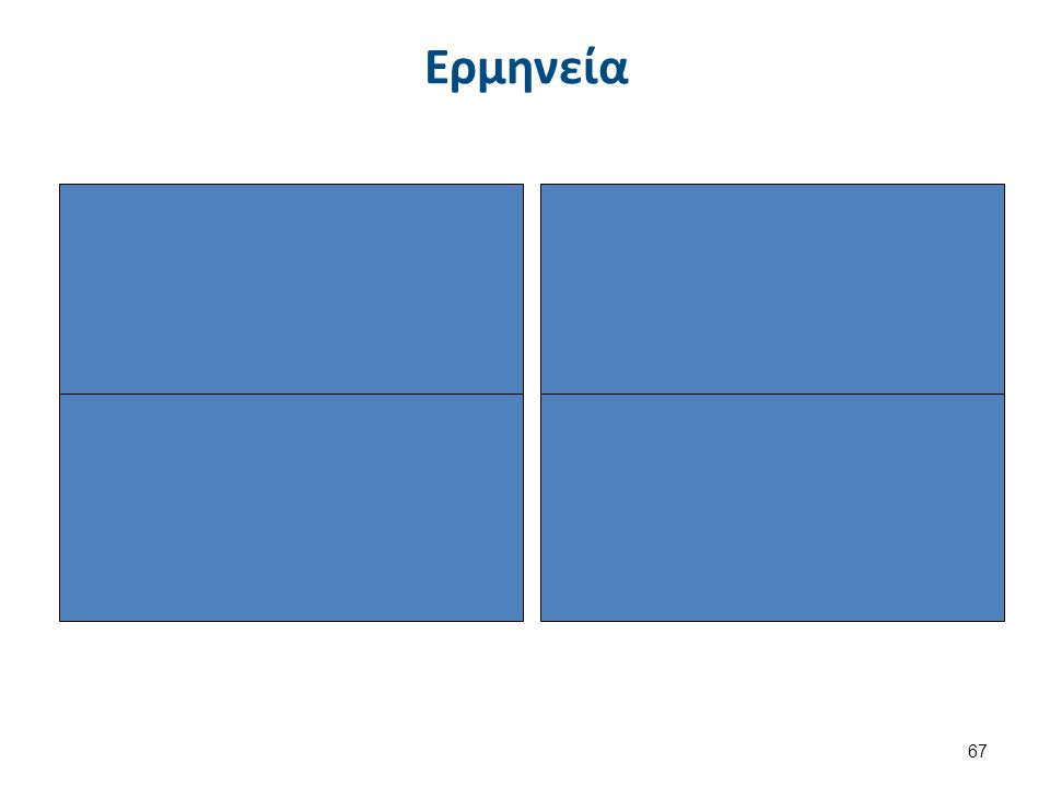 Σήμανση Ασκών κατά ABO, Rhesus