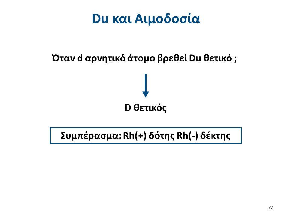 Τεχνική Προσδιορισμού Du