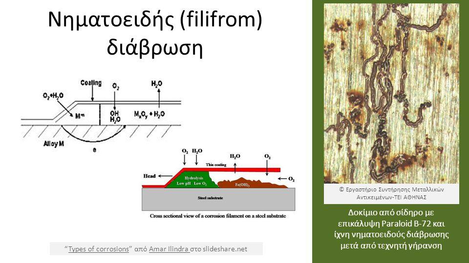 Νηματοειδής (filifrom) διάβρωση