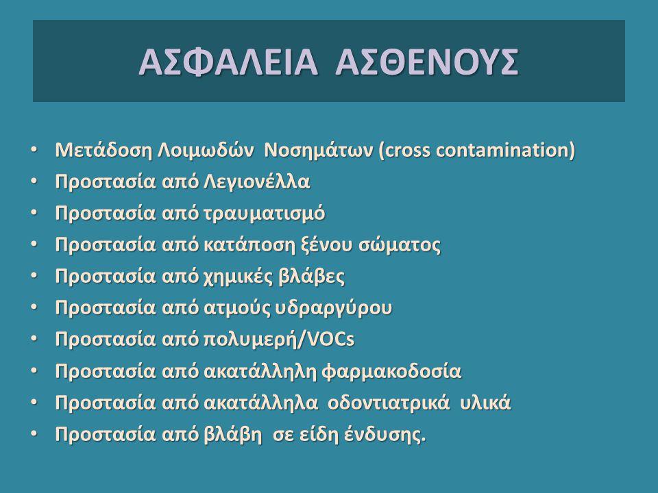 ΑΣΦΑΛΕΙΑ ΑΣΘΕΝΟΥΣ Μετάδοση Λοιμωδών Νοσημάτων (cross contamination)
