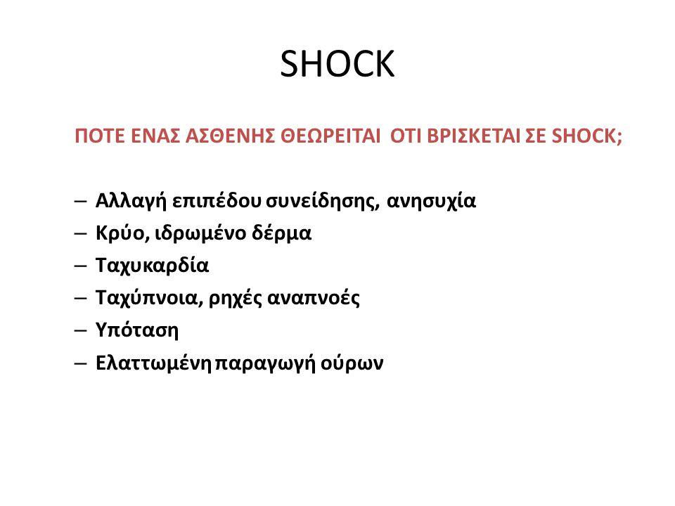 SHOCK ΠΟΤΕ ΕΝΑΣ ΑΣΘΕΝΗΣ ΘΕΩΡΕΙΤΑΙ ΟΤΙ ΒΡΙΣΚΕΤΑΙ ΣΕ SHOCK;